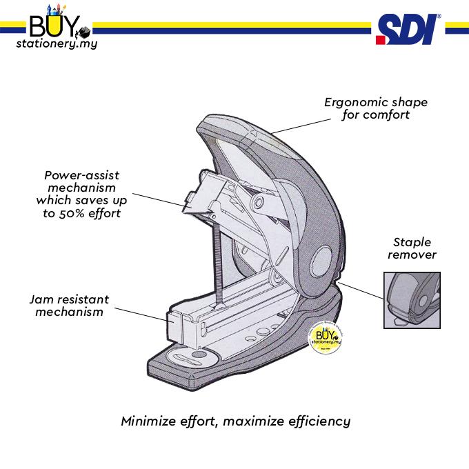SDI Light-Force Mini Stapler 6116 - (CARD)